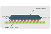 Soldering Process for Two Special Components